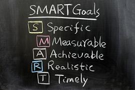 Internet Marketing Business Goals