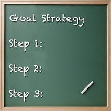 Secret To Powerful, and Profitable, Goal Setting